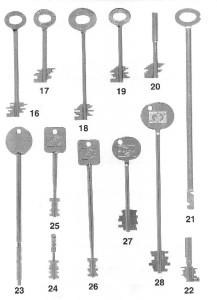 Kassaskåpsnycklar nr 16-28